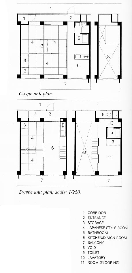 Unit Plans Modularity And Parions